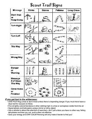 boy scout worksheets